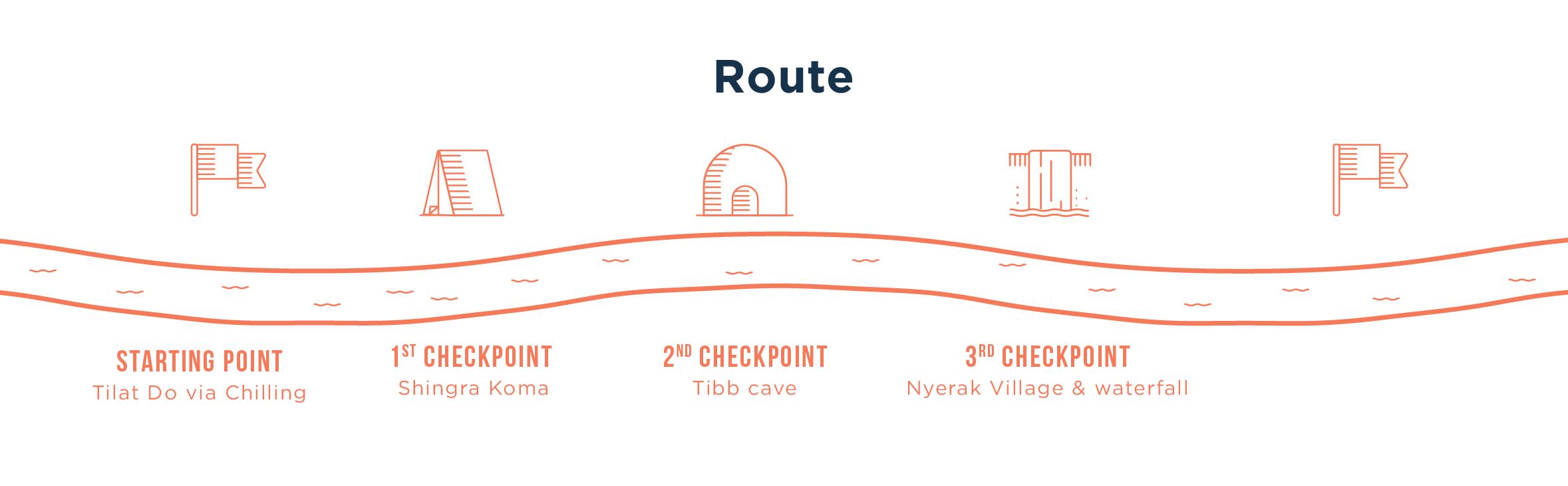 Trek Route for Chadar trek