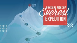 Physical Risk of Everest Expedition - Kosha