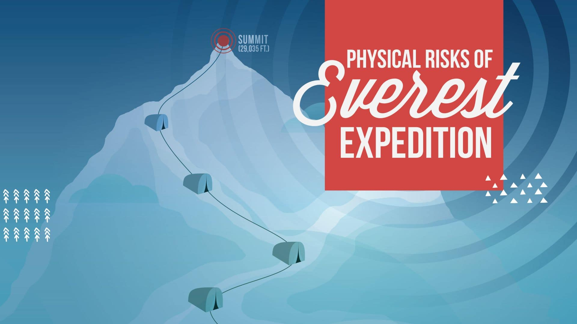 Physical risks of Everest expedition